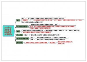 2013年北京市业余电台执照申请流程图-新会员